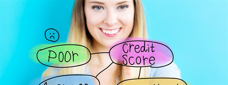 How Does Your Credit Score Measure Up?